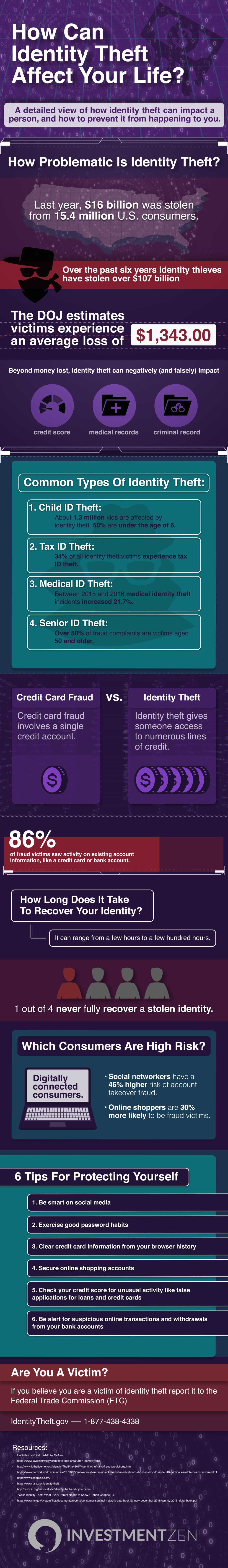 How-much-can-identity-theft-affect-your-life