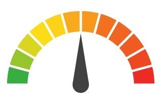 correct severe gauge